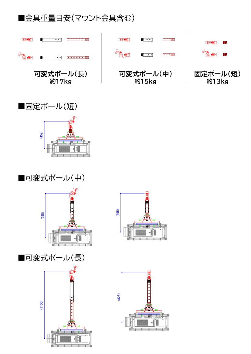 RATEC 大型プロジェクター用吊金具(R02469)