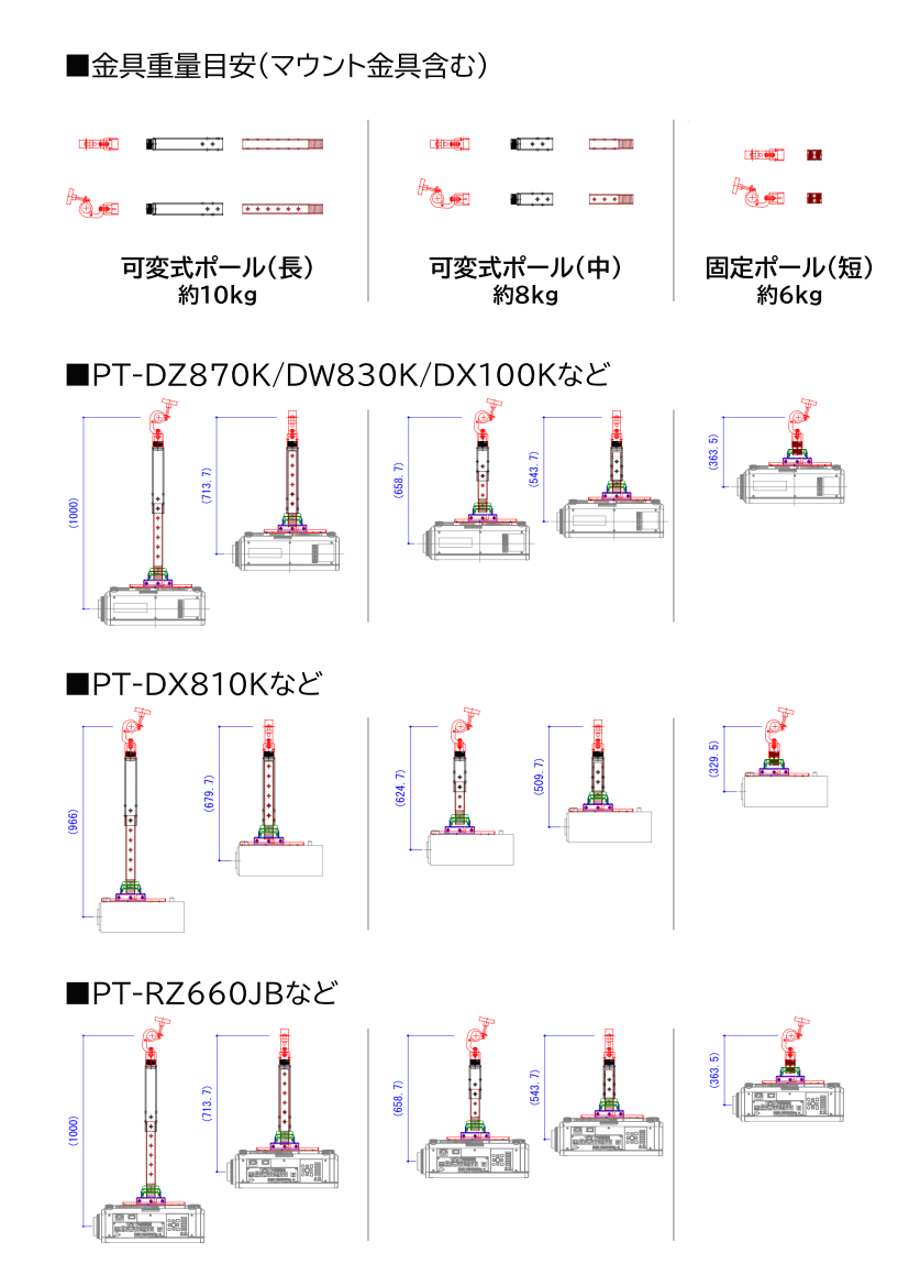 RATEC パナソニック1チッププロジェクター用吊金具(R02695)
