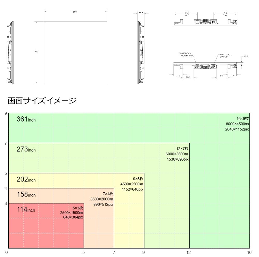 Leyard 3.9mmピッチLEDディスプレイ(CLI3.9)