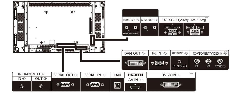 Panasonic 55インチマルチ液晶ディスプレイ(TH-55LFV50J)