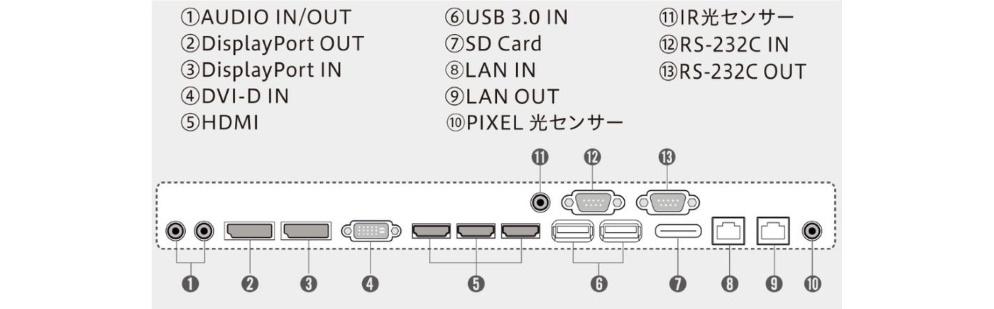 LG 86インチウルトラストレッチ4K液晶ディスプレイ(86BH5C)