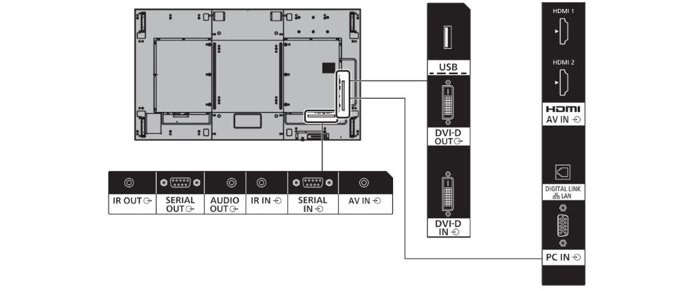 Panasonic 80インチ液晶ディスプレイ(TH-80SF2HJ)
