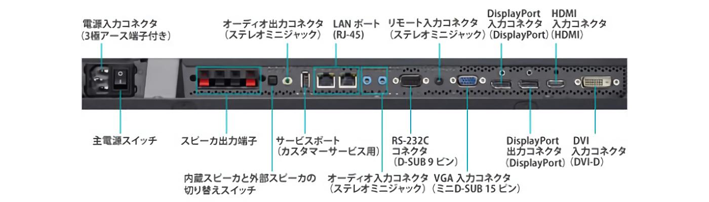 NEC 70インチ液晶ディスプレイ(LCD-P703)