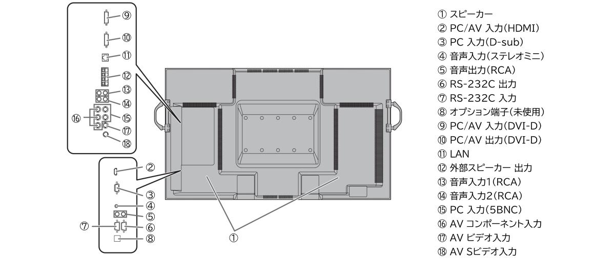 SHARP 60インチ液晶ディスプレイ(PN-E602)