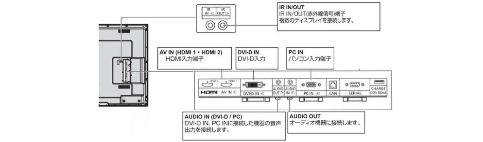 Panasonic 50インチ液晶ディスプレイ(TH-50LFE7J)