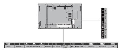 Panasonic 49インチ液晶ディスプレイ(TH-49LF80J)