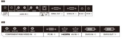 Panasonic 42インチ液晶ディスプレイ(TH-42LF60J)