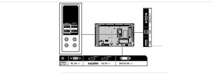 Panasonic 32インチ液晶ディスプレイ(TH-32EF1J)