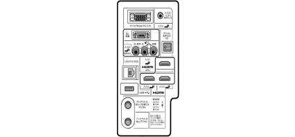 SHARP 32インチ液晶テレビ(LC-32V7B)