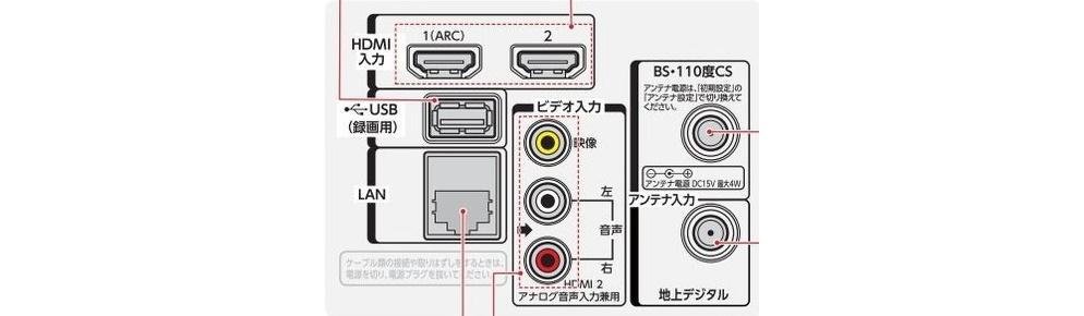 東芝 24インチ液晶テレビ(24S11)