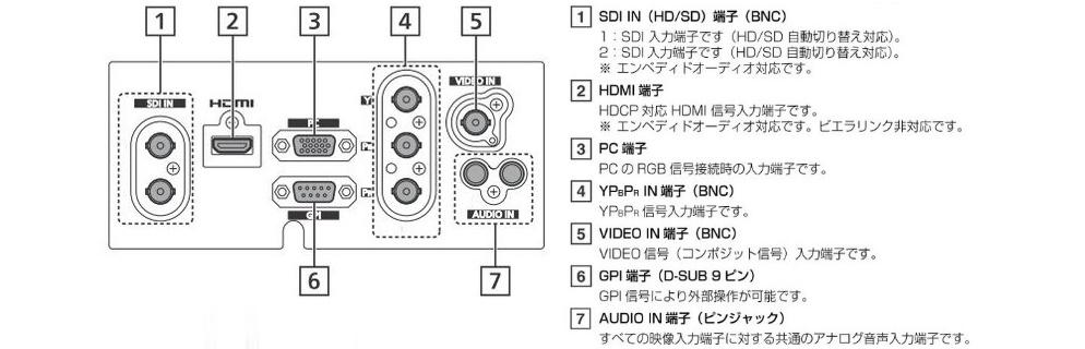 Panasonic 21.5インチ液晶モニタ-(BT-L2150)