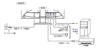 iiyama 21.5インチ液晶モニター(B2280HS)
