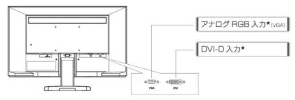 IO DATA 21.5インチ液晶モニター(LCD-AD223EDB)