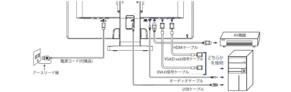 iiyama 21.5インチ液晶タッチパネルモニター(T2253MTS)