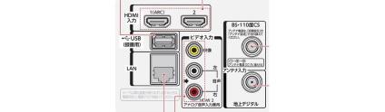 東芝 19インチ液晶テレビ(19S11)