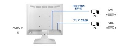 I-O DATA 17インチ液晶モニター(LCD-AD172SEW)
