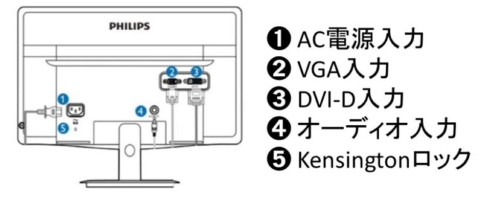 PHILIPS 15.6インチ液晶モニター(166V3LAB/11)
