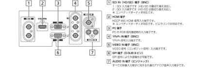 Panasonic 15.4インチ液晶モニタ-(BT-L1500)