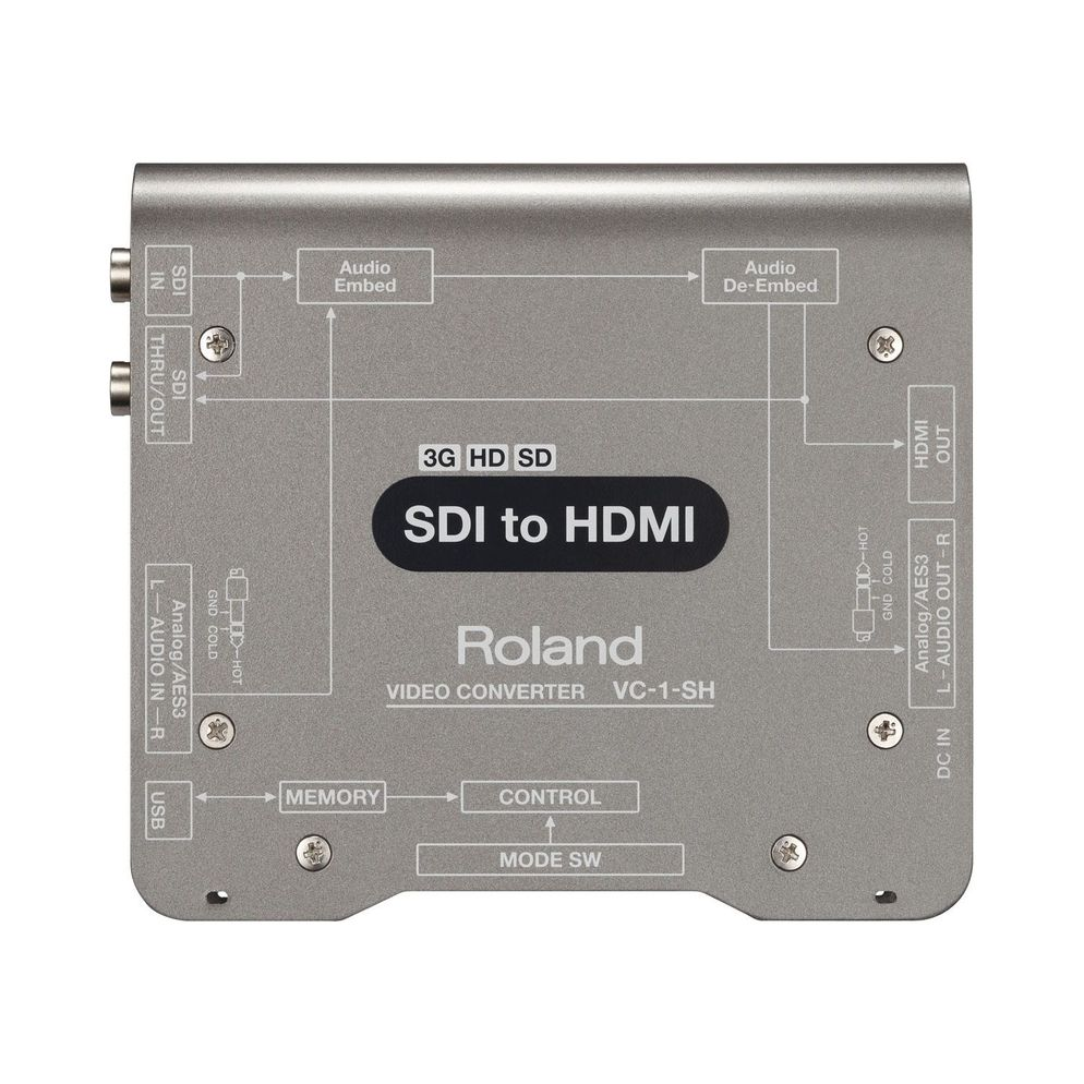 Roland SDI to HDMIコンバーター(VC-1-SH)