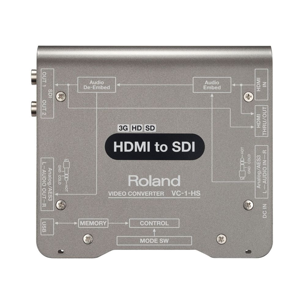 Roland HDMI to SDIコンバーター(VC-1-HS)