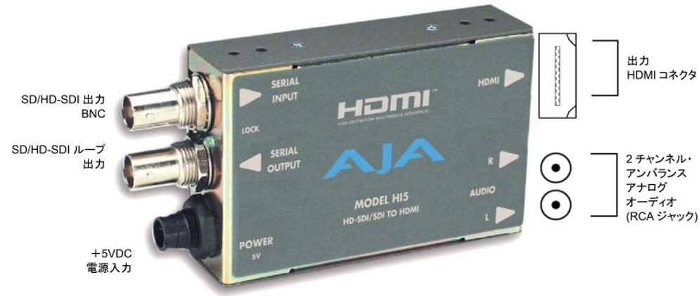 AJA SDI to HDMIコンバーター(HI5)