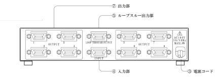 梅沢技研 RGB映像分配器(UM4108)