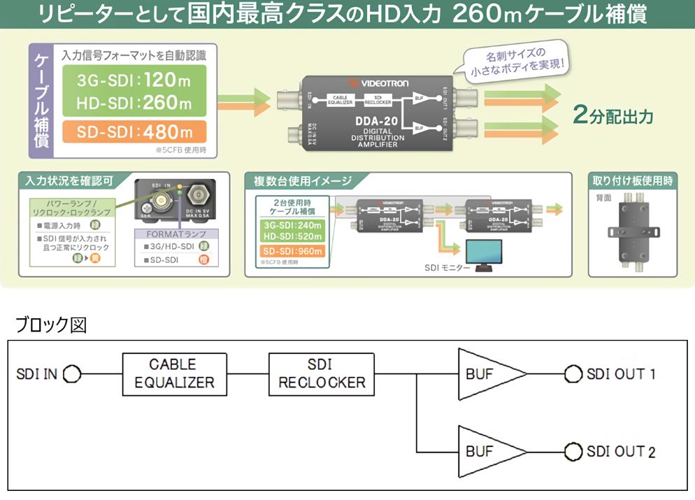 VIDEOTRON 3G/HD/SD-SDIリピーター(DDA-20)