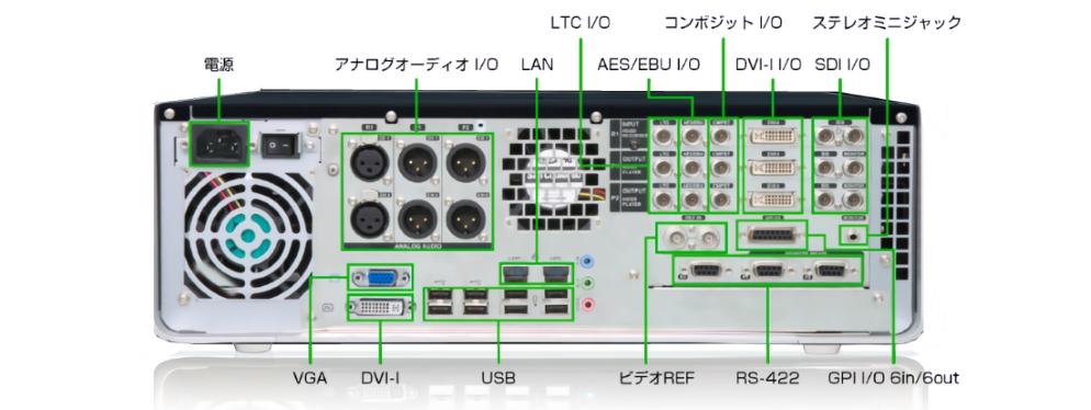 Grass valley デジタルレコーダー(T2 iDDR2-EXPRESS-JP)