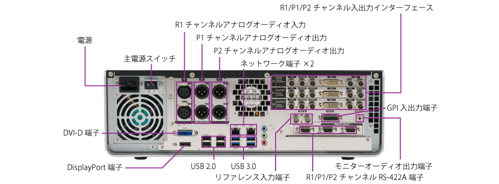 Grass valley デジタルレコーダー(T2 iDDR2-EXPRESS-3-JP)