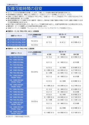 Panasonic メモリーカード・ポータブルレコーダー(AG-UMR20)