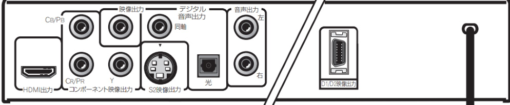 Pioneer DVDプレーヤー(DV-410V)
