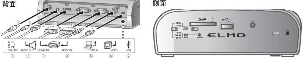 エルモ社 書画カメラ(L-12i)