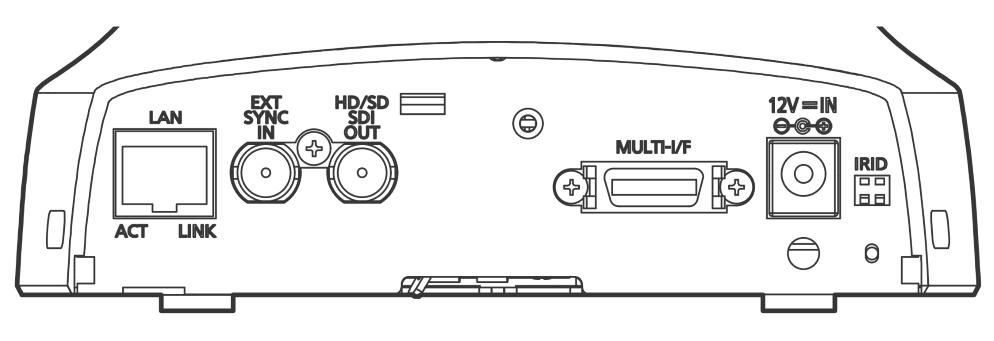 Panasonic HDインテグレーテッドカメラ(AW-HE50SN)