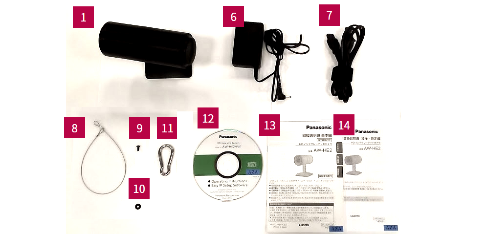 Panasonic 小型HDインテグレーテッドカメラ(AW-HE2)