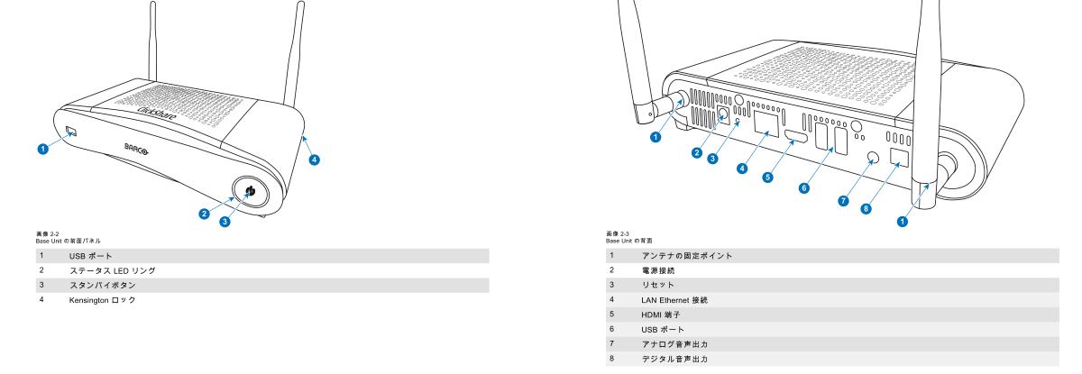 BARCO ワイヤレスプレゼンテーションシステム(ClickShare CSE-200)
