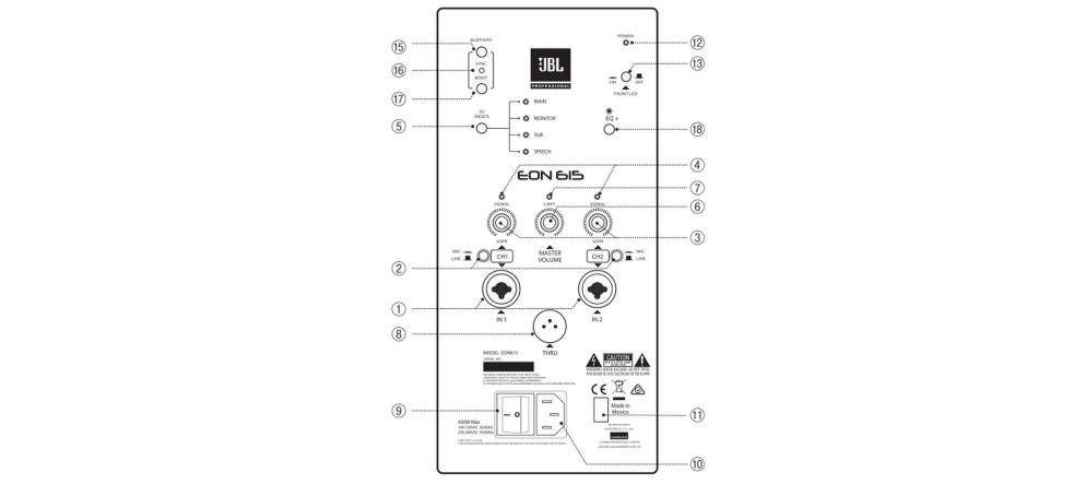 JBL パワードスピーカー(EON615)