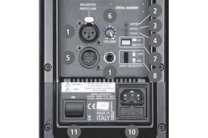 RCF パワードスピーカー(HD10-A)