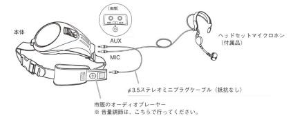 TOA ハンズフリー拡声器(ER-1000)