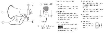 TOA ハンドル付ショルダーメガホン(ER-3115)