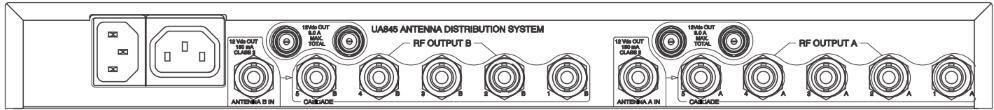 SHURE B帯アンテナ分配器(UA845J)