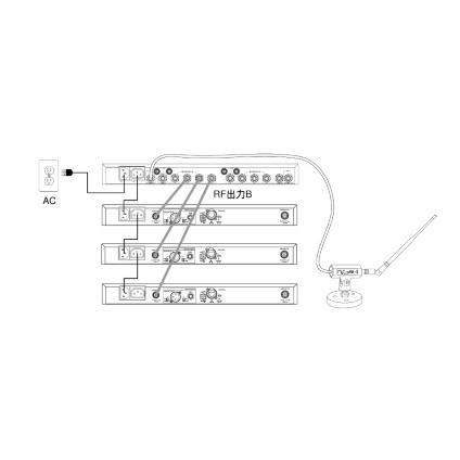 SHURE 1.2GHz帯アンテナ分配器(UA845UWB-J)