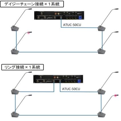 オーディオテクニカ 有線会議システム マイクユニット(ATUC-50DU) M58H付属