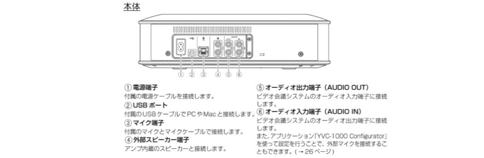 YAMAHA 音声会議システム(YVC-1000)