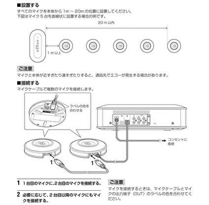 YAMAHA 音声会議システム用 拡張マイク(YVC-MIC1000EX)